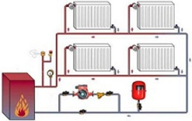 3. Heating systems and accessories